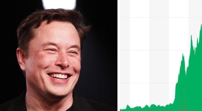 Ρεκόρ αξίας για την μετοχή της Tesla